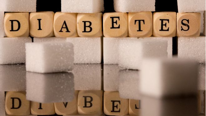 ¡Ponte a prueba! ¿Estás en riesgo de ser diabético?